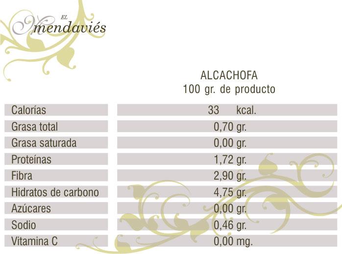 "Salud   Tabla nutricional ""Alcachofa"""